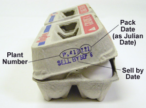 end of egg carton labeled with use by date