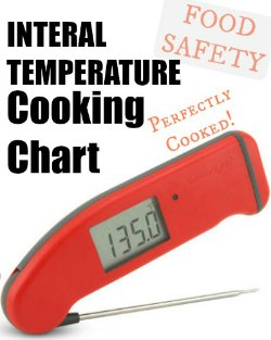 Internal Temperature Cooking Chart