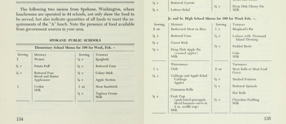 Chili and Cinnamon Roll on 1962 School Menu Plan